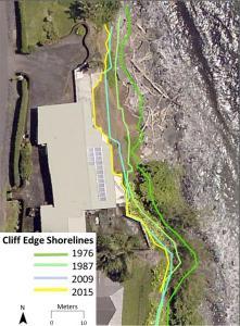 Cliff Edge Locations - 1976-2015