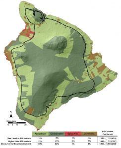 Land use across County of Hawaii